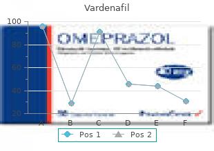 buy generic vardenafil 10mg online