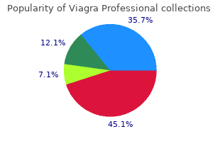 cheap viagra professional 100mg free shipping