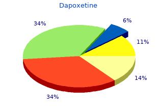 generic dapoxetine 90mg with mastercard