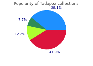 order tadapox 80 mg without a prescription