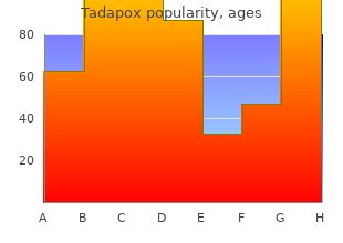 tadapox 80 mg with amex
