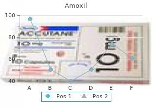 buy 250 mg amoxil with mastercard