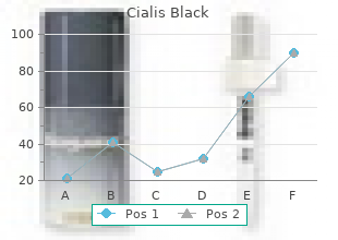 discount cialis black 800mg fast delivery
