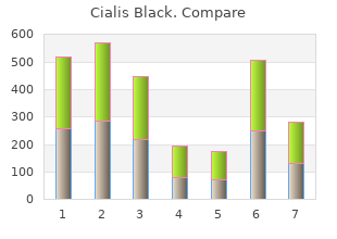 purchase cialis black 800mg with mastercard