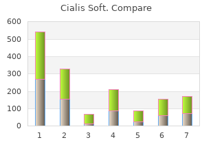 buy cheap cialis soft 20 mg on-line