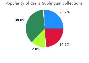 cheap cialis sublingual 20mg line