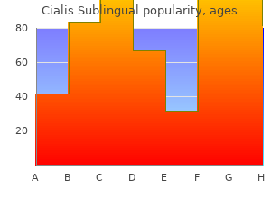 purchase 20 mg cialis sublingual otc