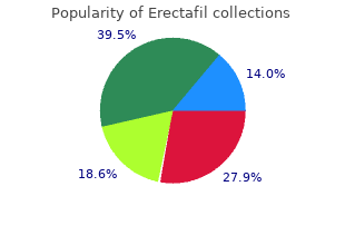 order erectafil 20mg amex