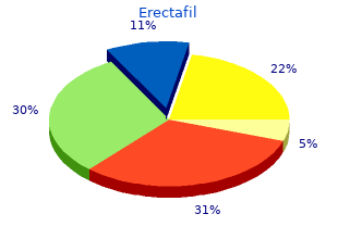 purchase erectafil 20 mg fast delivery