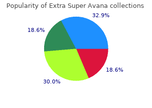 260mg extra super avana with amex