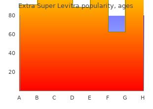 cheap extra super levitra 100 mg with visa
