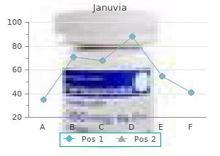 generic 100 mg januvia with amex