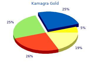 purchase kamagra gold 100 mg with visa