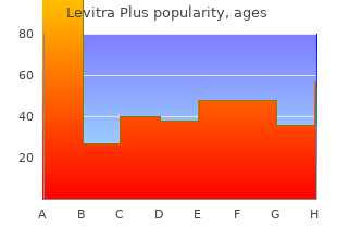 discount levitra plus 400mg free shipping