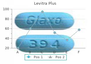 cheap levitra plus 400 mg without a prescription