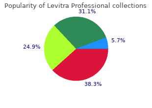 generic levitra professional 20mg with amex