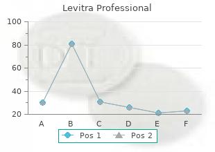 levitra professional 20 mg otc