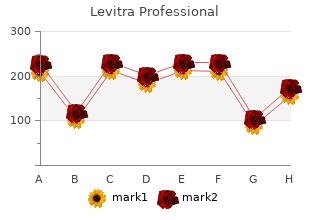 discount 20 mg levitra professional visa
