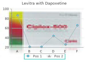 generic 40/60mg levitra with dapoxetine mastercard