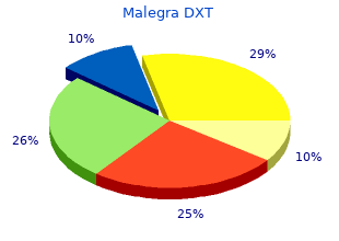 discount malegra dxt 130 mg without a prescription