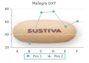 buy malegra dxt 130mg