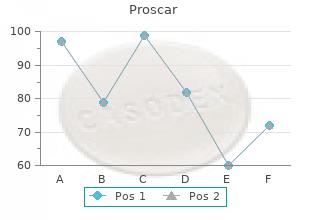 order proscar 5mg with mastercard