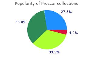 quality proscar 5 mg