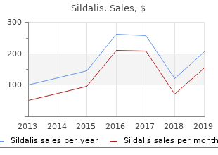 cheap sildalis 120mg on-line