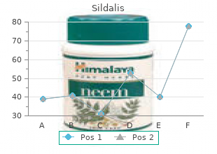 buy discount sildalis 120 mg on line