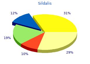 sildalis 120mg low cost