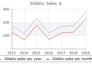 discount sildalis 120 mg online
