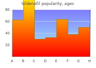 sildenafil 50 mg with mastercard