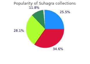 100 mg suhagra amex