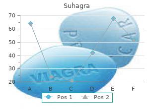 discount suhagra 100mg amex
