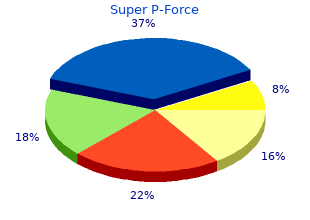 order super p-force 160mg fast delivery