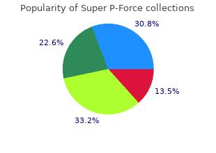 best 160mg super p-force