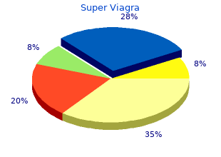 purchase super viagra 160mg without prescription