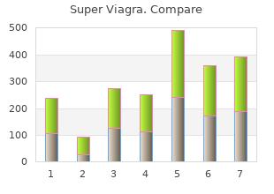 buy 160 mg super viagra visa