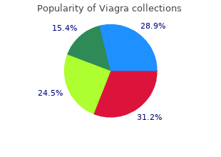 25 mg viagra with visa