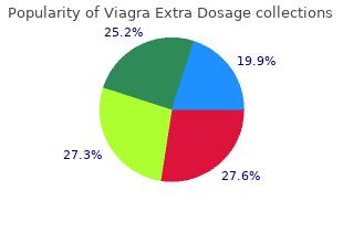 viagra extra dosage 200mg visa