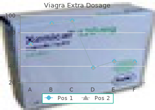 purchase viagra extra dosage 120mg without prescription