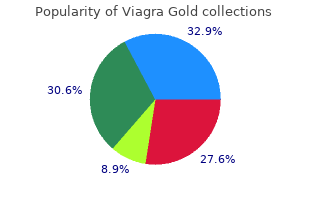 buy 800mg viagra gold overnight delivery