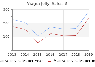 buy 100mg viagra jelly otc