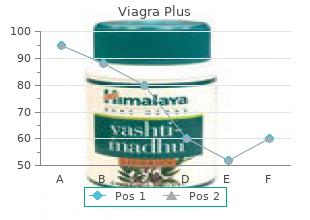 proven viagra plus 400 mg