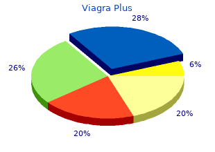 cheap viagra plus 400 mg fast delivery