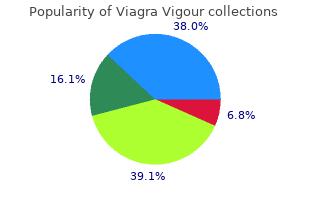 best viagra vigour 800mg