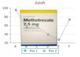 order 25 mg zoloft amex