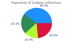 generic 100mg zudena fast delivery