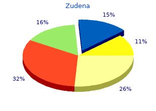 generic zudena 100mg with mastercard