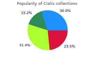 discount cialis 20 mg free shipping